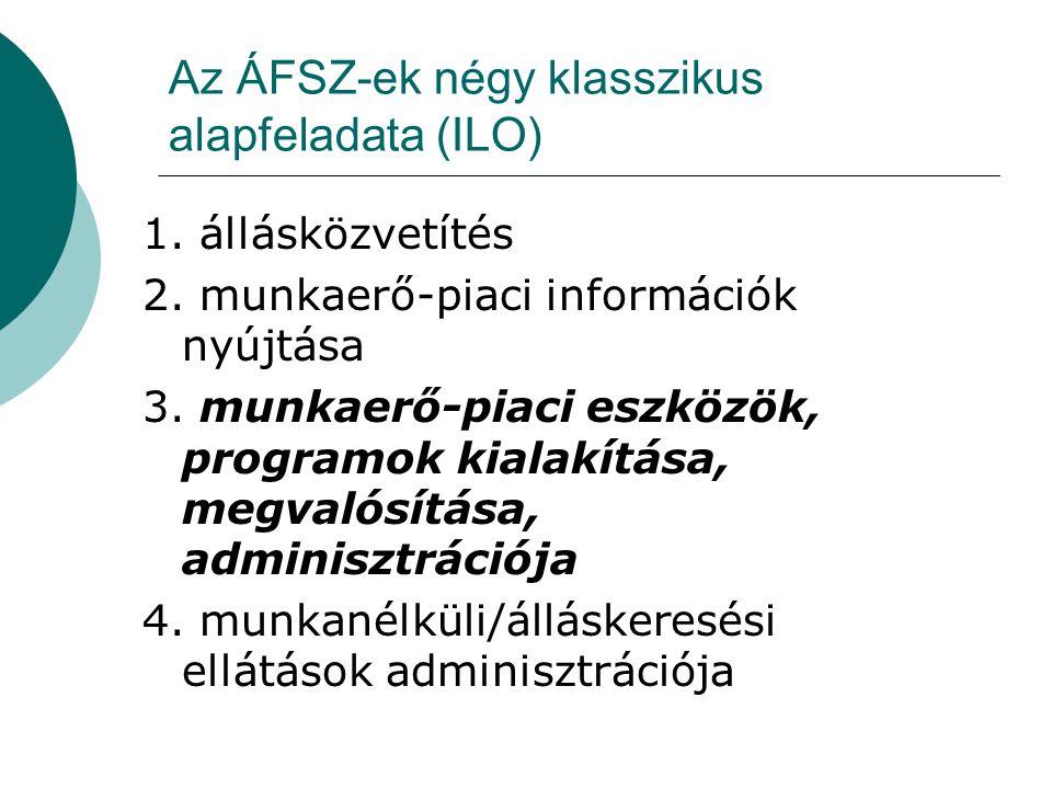 Az ÁFSZ-ek négy klasszikus alapfeladata (ILO) 1. állásközvetítés 2.
