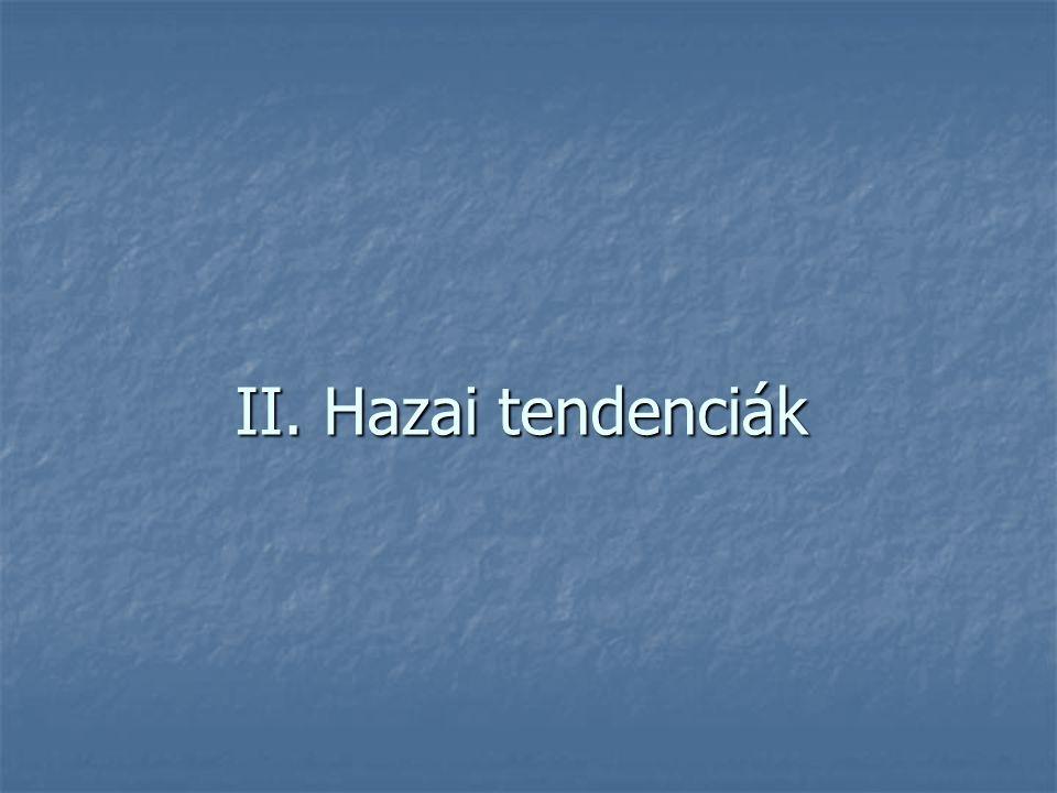 II. Hazai tendenciák