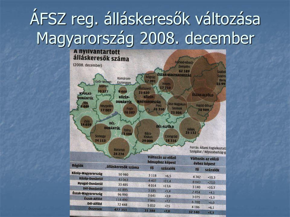 ÁFSZ reg. álláskeresők változása Magyarország 2008. december