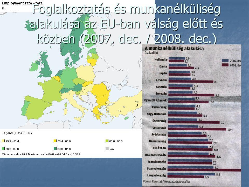 Foglalkoztatás és munkanélküliség alakulása az EU-ban válság előtt és közben (2007.