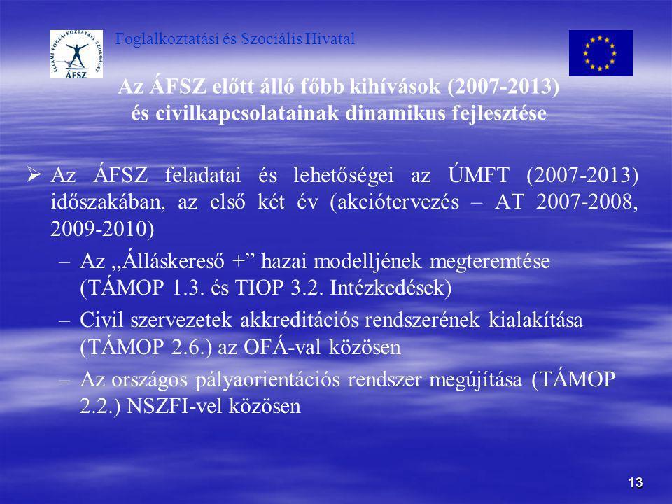 Foglalkoztatási és Szociális Hivatal 13 Az ÁFSZ előtt álló főbb kihívások (2007-2013) és civilkapcsolatainak dinamikus fejlesztése   Az ÁFSZ feladat