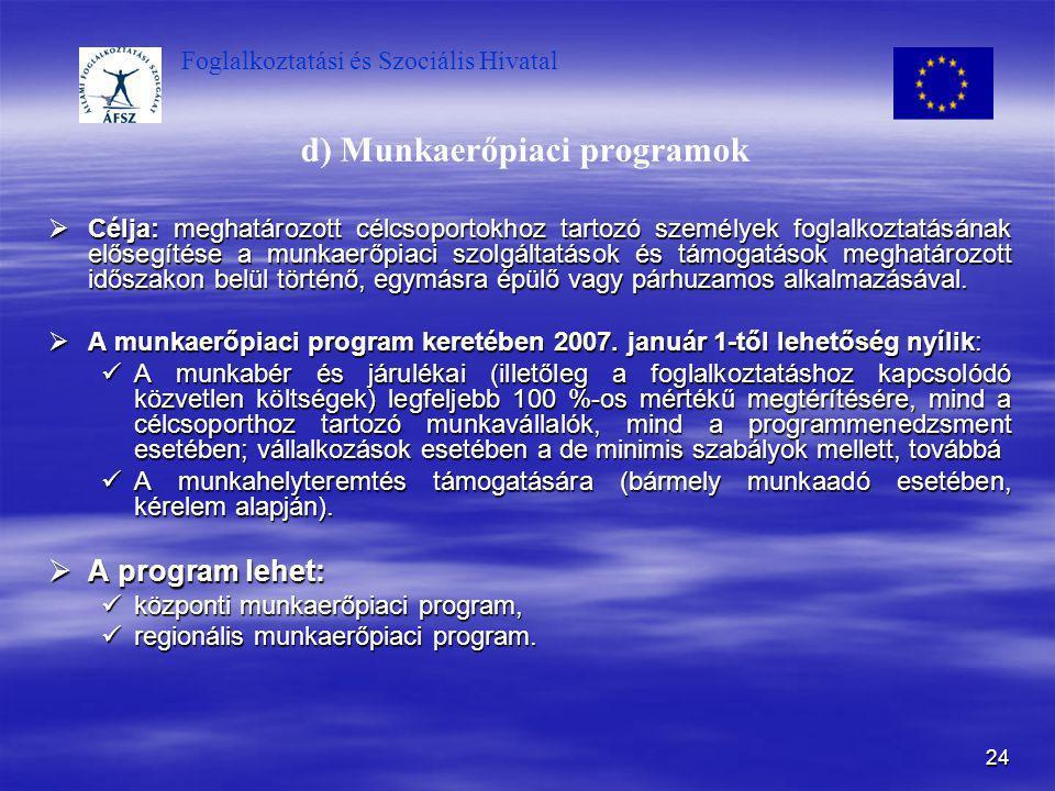 Foglalkoztatási és Szociális Hivatal 24 d) Munkaerőpiaci programok  Célja: meghatározott célcsoportokhoz tartozó személyek foglalkoztatásának elősegí