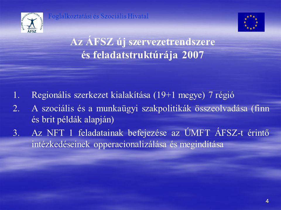 Foglalkoztatási és Szociális Hivatal 4 Az ÁFSZ új szervezetrendszere és feladatstruktúrája 2007 1. 1.Regionális szerkezet kialakítása (19+1 megye) 7 r