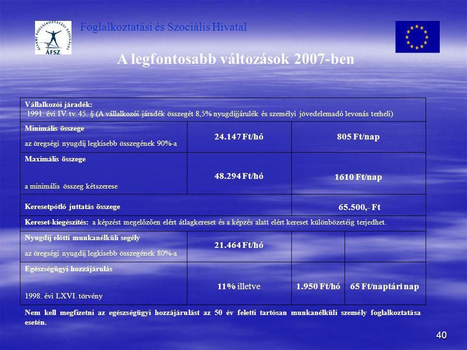 Foglalkoztatási és Szociális Hivatal 40 Vállalkozói járadék: 1991. évi IV. tv. 45. § (A vállalkozói járadék összegét 8,5% nyugdíjjárulék és személyi j