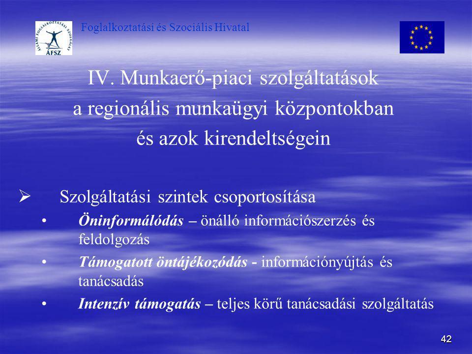 Foglalkoztatási és Szociális Hivatal 42 IV. Munkaerő-piaci szolgáltatások a regionális munkaügyi központokban és azok kirendeltségein   Szolgáltatás
