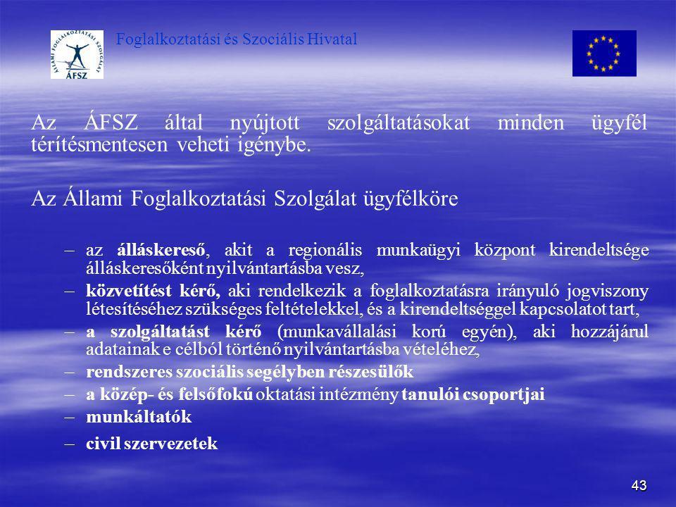 Foglalkoztatási és Szociális Hivatal 43 Az ÁFSZ által nyújtott szolgáltatásokat minden ügyfél térítésmentesen veheti igénybe. Az Állami Foglalkoztatás