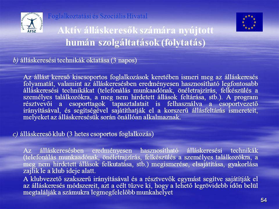 Foglalkoztatási és Szociális Hivatal 54 Aktív álláskeresők számára nyújtott humán szolgáltatások (folytatás) b) álláskeresési technikák oktatása (3 na