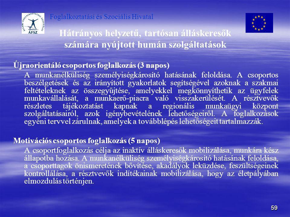 Foglalkoztatási és Szociális Hivatal 59 Hátrányos helyzetű, tartósan álláskeresők számára nyújtott humán szolgáltatások Újraorientáló csoportos foglal