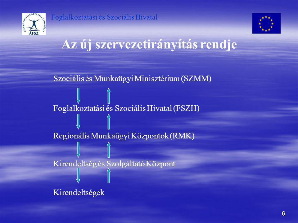 Foglalkoztatási és Szociális Hivatal 6 Az új szervezetirányítás rendje Szociális és Munkaügyi Minisztérium (SZMM) Foglalkoztatási és Szociális Hivatal