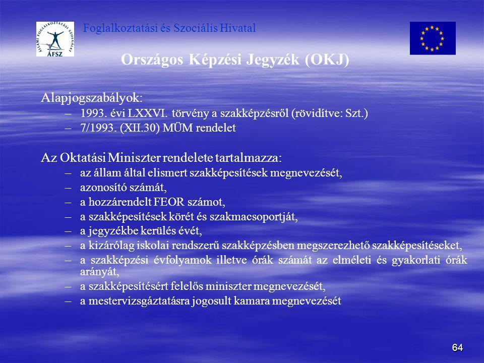 Foglalkoztatási és Szociális Hivatal 64 Országos Képzési Jegyzék (OKJ) Alapjogszabályok: – –1993. évi LXXVI. törvény a szakképzésről (rövidítve: Szt.)