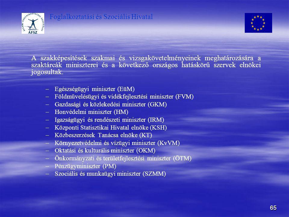 Foglalkoztatási és Szociális Hivatal 65 A szakképesítések szakmai és vizsgakövetelményeinek meghatározására a szaktárcák miniszterei és a következő or