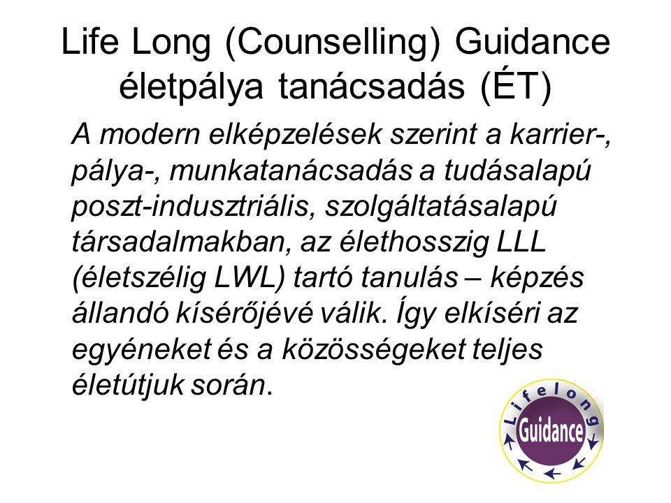 Life Long (Counselling) Guidance életpálya tanácsadás (ÉT) A modern elképzelések szerint a karrier-, pálya-, munkatanácsadás a tudásalapú poszt-indusztriális, szolgáltatásalapú társadalmakban, az élethosszig LLL (életszélig LWL) tartó tanulás – képzés állandó kísérőjévé válik.