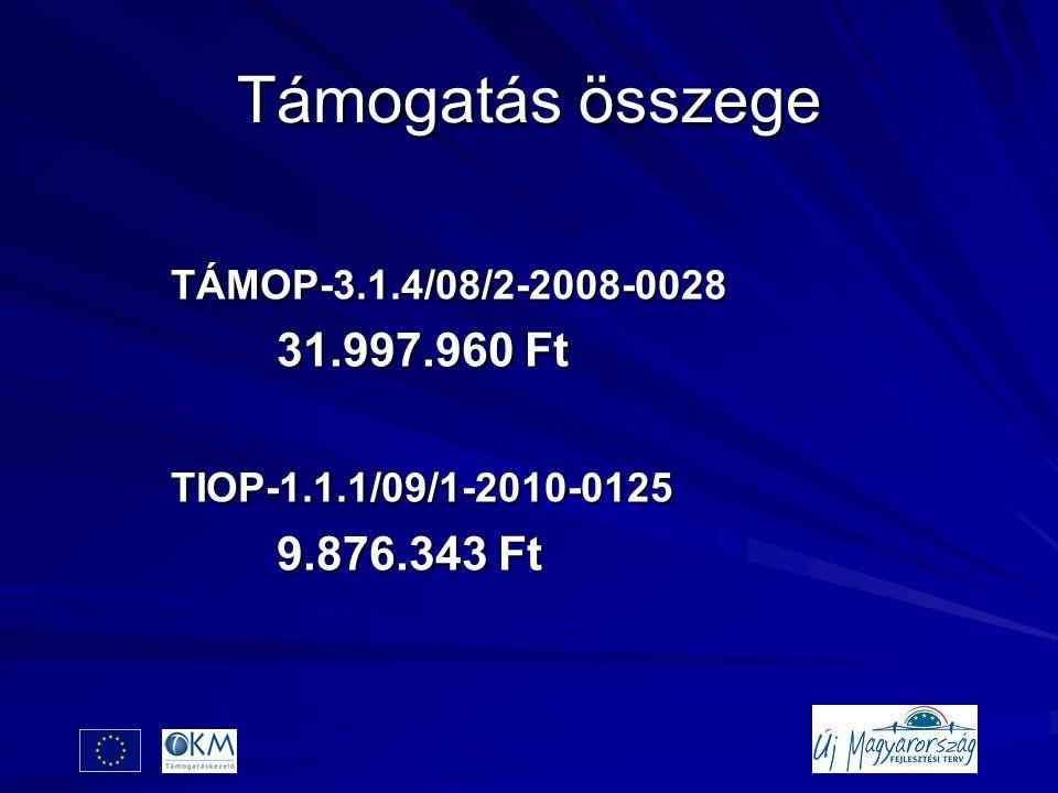 Támogatás összege TÁMOP-3.1.4/08/2-2008-0028 TÁMOP-3.1.4/08/2-2008-0028 31.997.960 Ft 31.997.960 FtTIOP-1.1.1/09/1-2010-0125 9.876.343 Ft