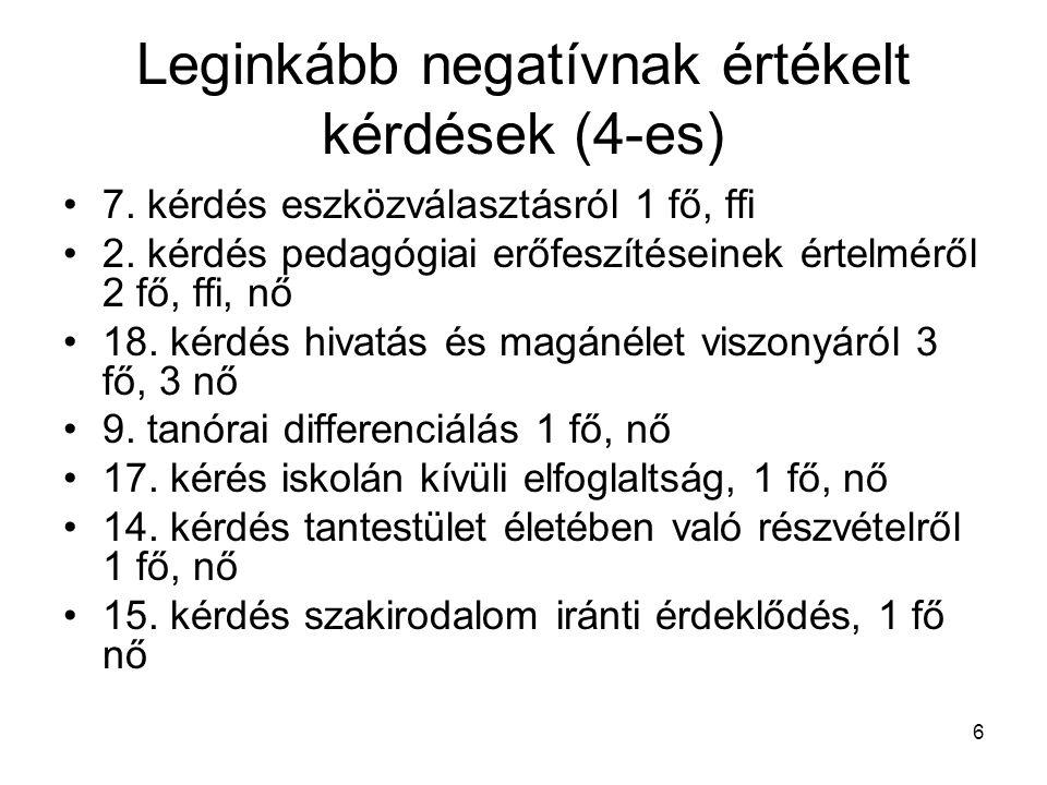 6 Leginkább negatívnak értékelt kérdések (4-es) 7.