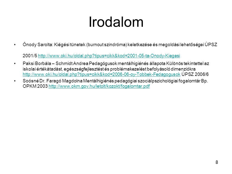 8 Irodalom Ónody Sarolta: Kiégési tünetek (burnout szindróma) keletkezése és megoldási lehetőségei ÚPSZ 2001/5 http://www.oki.hu/oldal.php tipus=cikk&kod=2001-05-ta-Onody-Kiegesihttp://www.oki.hu/oldal.php tipus=cikk&kod=2001-05-ta-Onody-Kiegesi Paksi Borbála – Schmidt Andrea Pedagógusok mentálhigiénés állapota Különös tekintettel az iskolai értékátadást, egészségfejlesztést és problémakezelést befolyásoló dimenziókra http://www.oki.hu/oldal.php tipus=cikk&kod=2006-06-oy-Tobbek-Fedagogusok ÚPSZ 2006/6 http://www.oki.hu/oldal.php tipus=cikk&kod=2006-06-oy-Tobbek-Fedagogusok Soósné Dr.