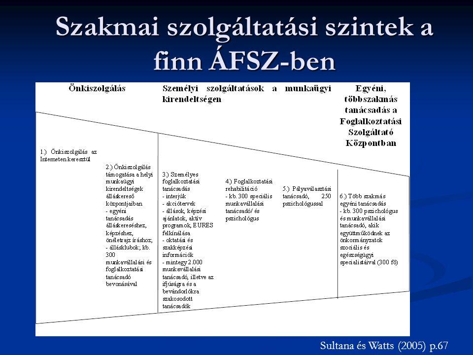Sultana és Watts (2005) p.67 Szakmai szolgáltatási szintek a finn ÁFSZ-ben