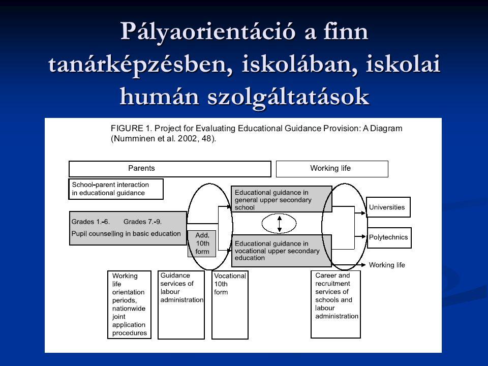 Pályaorientáció a finn tanárképzésben, iskolában, iskolai humán szolgáltatások