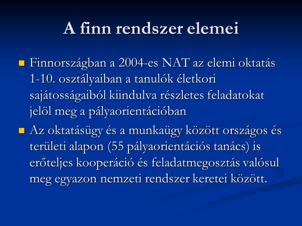 A finn rendszer elemei Finnországban a 2004-es NAT az elemi oktatás 1-10. osztályaiban a tanulók életkori sajátosságaiból kiindulva részletes feladato