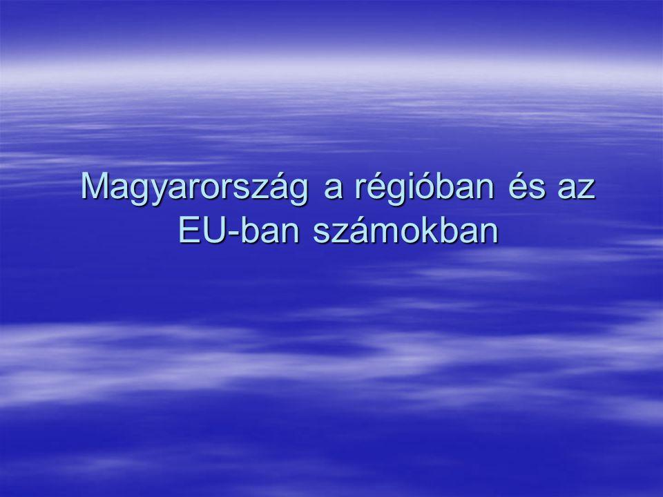 Magyarország a régióban és az EU-ban számokban