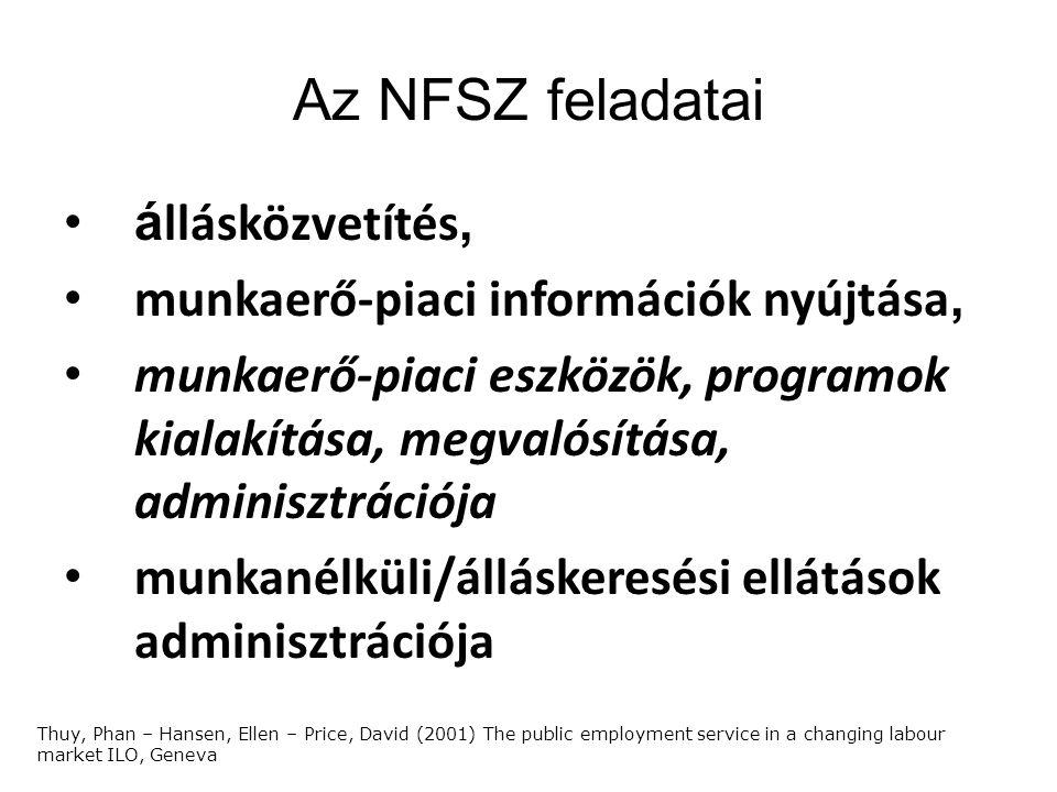 Az NFSZ feladatai á llásközvetítés, munkaerő-piaci információk nyújtása, munkaerő-piaci eszközök, programok kialakítása, megvalósítása, adminisztráció