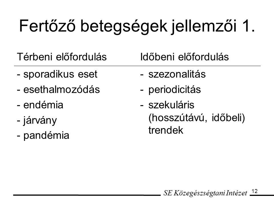 12 Fertőző betegségek jellemzői 1.