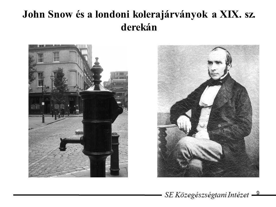 9 SE Közegészségtani Intézet John Snow és a londoni kolerajárványok a XIX. sz. derekán