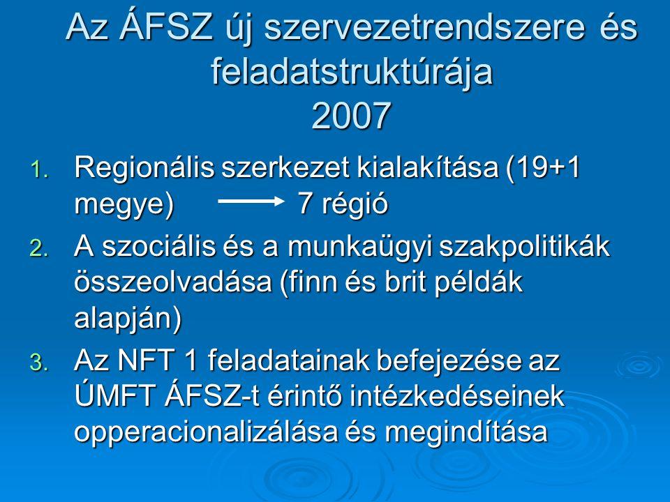 """Az ÁFSZ feladatai és lehetőségei az ÚMFT (2007- 2013) időszakában, az első két év (akciótervezés – AT 2007-2008, 2009-2010)  Az """"Álláskereső + hazai modelljének megteremtése (TÁMOP 1.3."""