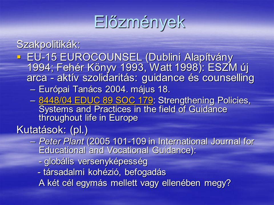 Előzmények Szakpolitikák:  EU-15 EUROCOUNSEL (Dublini Alapítvány 1994; Fehér Könyv 1993, Watt 1998): ESZM új arca - aktív szolidaritás: guidance és counselling –Európai Tanács 2004.