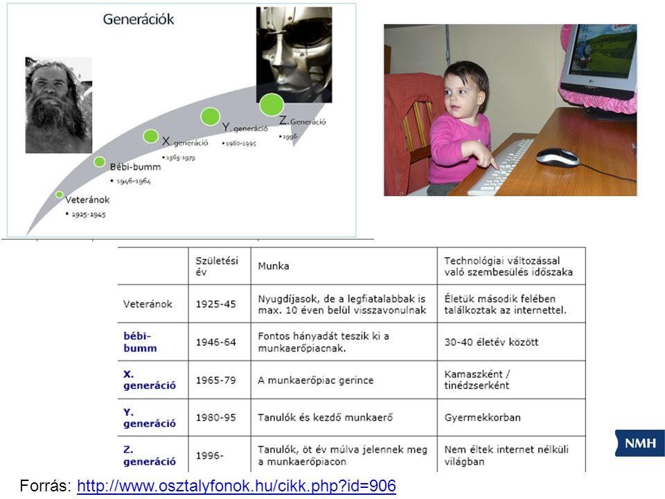 Forrás: http://www.osztalyfonok.hu/cikk.php?id=906http://www.osztalyfonok.hu/cikk.php?id=906