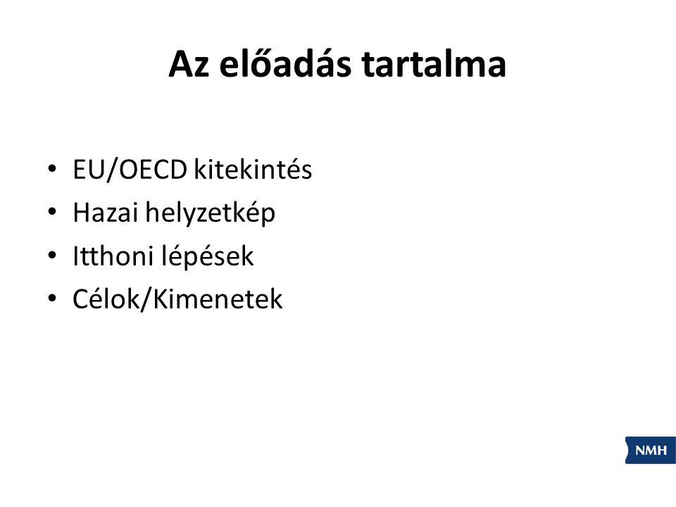 Az előadás tartalma EU/OECD kitekintés Hazai helyzetkép Itthoni lépések Célok/Kimenetek