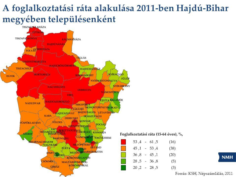 A foglalkoztatási ráta alakulása 2011-ben Hajdú-Bihar megyében településenként Forrás: KSH, Népszámlálás, 2011
