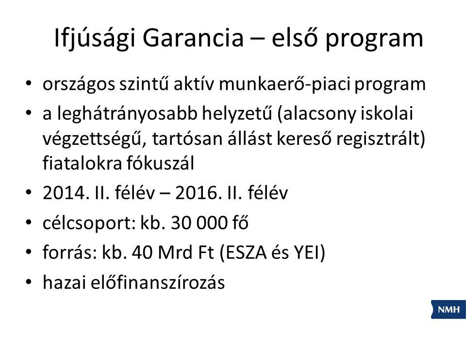 Ifjúsági Garancia – első program országos szintű aktív munkaerő-piaci program a leghátrányosabb helyzetű (alacsony iskolai végzettségű, tartósan állást kereső regisztrált) fiatalokra fókuszál 2014.