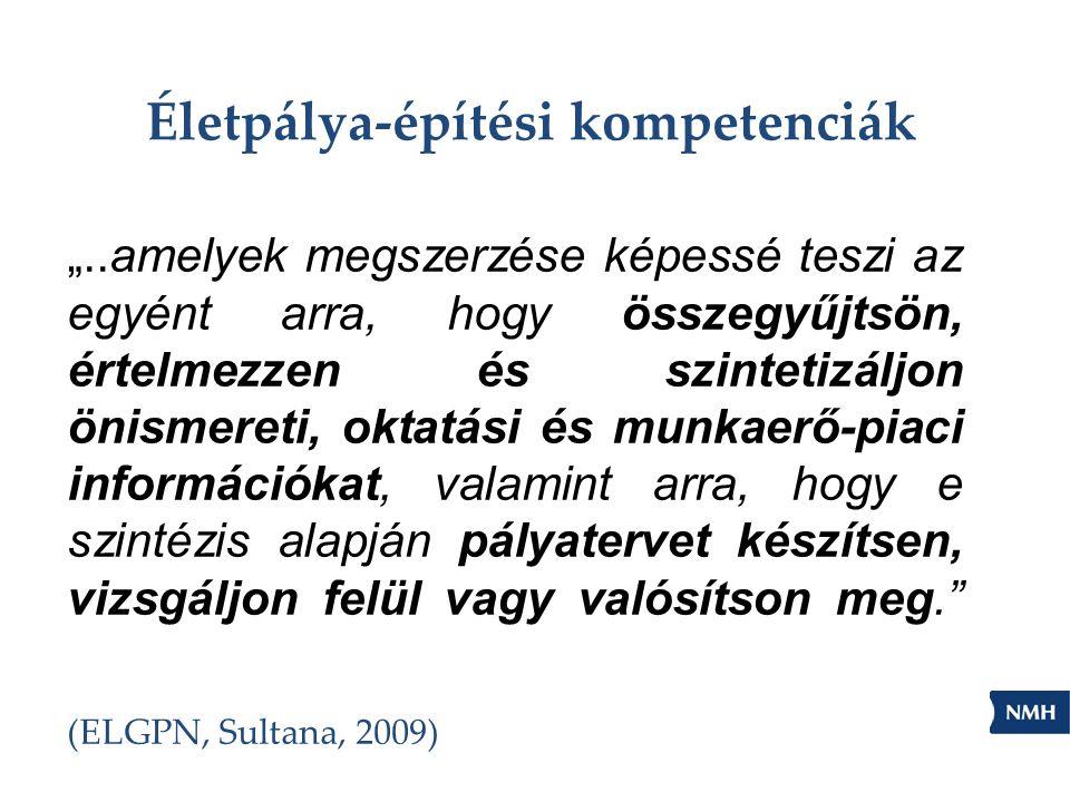 """Életpálya-építési kompetenciák """"..amelyek megszerzése képessé teszi az egyént arra, hogy összegyűjtsön, értelmezzen és szintetizáljon önismereti, oktatási és munkaerő-piaci információkat, valamint arra, hogy e szintézis alapján pályatervet készítsen, vizsgáljon felül vagy valósítson meg. (ELGPN, Sultana, 2009)"""