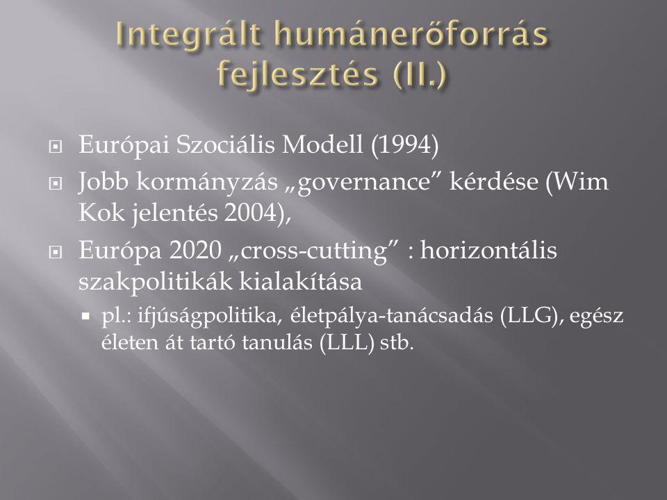 """ Európai Szociális Modell (1994)  Jobb kormányzás """"governance"""" kérdése (Wim Kok jelentés 2004),  Európa 2020 """"cross-cutting"""" : horizontális szakpol"""