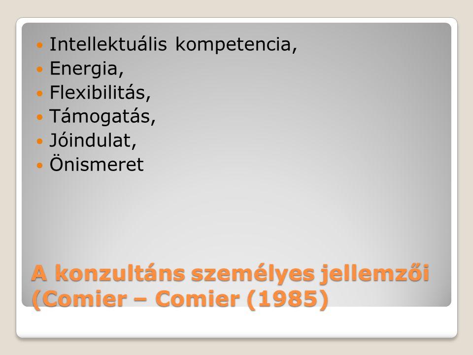 A konzultáns személyes jellemzői (Comier – Comier (1985) Intellektuális kompetencia, Energia, Flexibilitás, Támogatás, Jóindulat, Önismeret