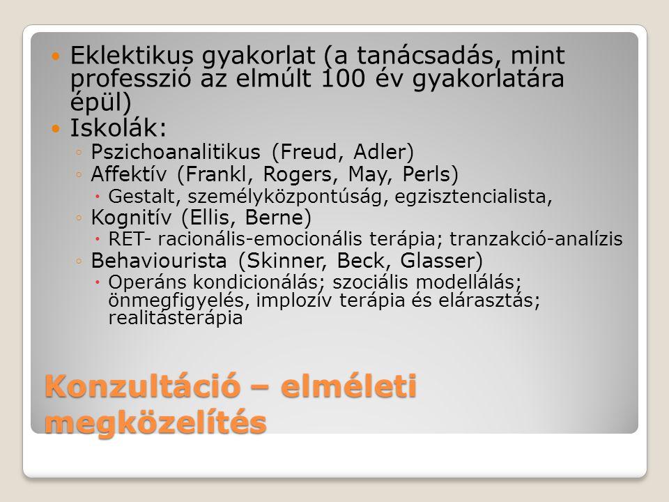 Konzultáció – elméleti megközelítés Eklektikus gyakorlat (a tanácsadás, mint professzió az elmúlt 100 év gyakorlatára épül) Iskolák: ◦Pszichoanalitikus (Freud, Adler) ◦Affektív (Frankl, Rogers, May, Perls)  Gestalt, személyközpontúság, egzisztencialista, ◦Kognitív (Ellis, Berne)  RET- racionális-emocionális terápia; tranzakció-analízis ◦Behaviourista (Skinner, Beck, Glasser)  Operáns kondicionálás; szociális modellálás; önmegfigyelés, implozív terápia és elárasztás; realitásterápia
