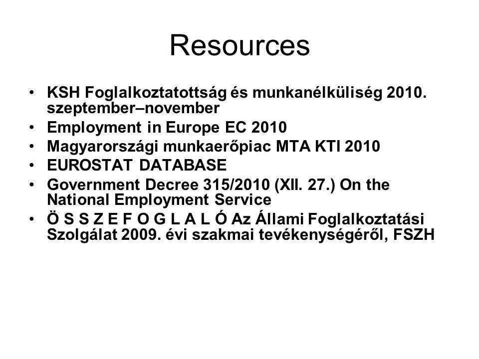 Resources KSH Foglalkoztatottság és munkanélküliség 2010.