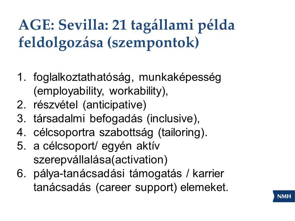 AGE: Sevilla: 21 tagállami példa feldolgozása (szempontok) 1.foglalkoztathatóság, munkaképesség (employability, workability), 2.részvétel (anticipative) 3.társadalmi befogadás (inclusive), 4.célcsoportra szabottság (tailoring).