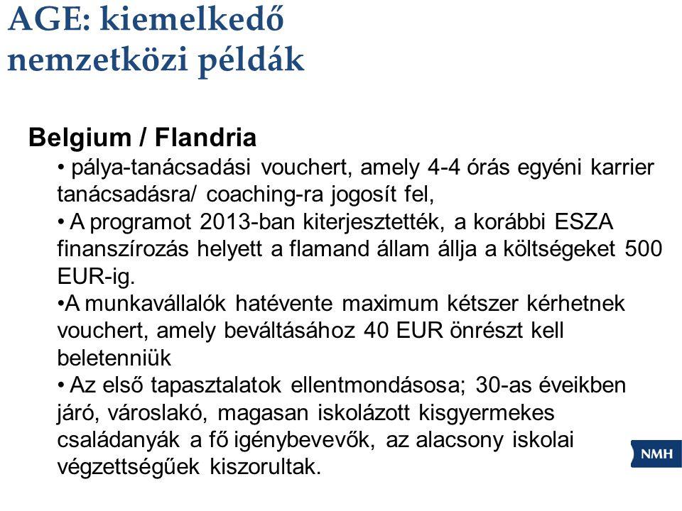 AGE: kiemelkedő nemzetközi példák Belgium / Flandria pálya-tanácsadási vouchert, amely 4-4 órás egyéni karrier tanácsadásra/ coaching-ra jogosít fel, A programot 2013-ban kiterjesztették, a korábbi ESZA finanszírozás helyett a flamand állam állja a költségeket 500 EUR-ig.