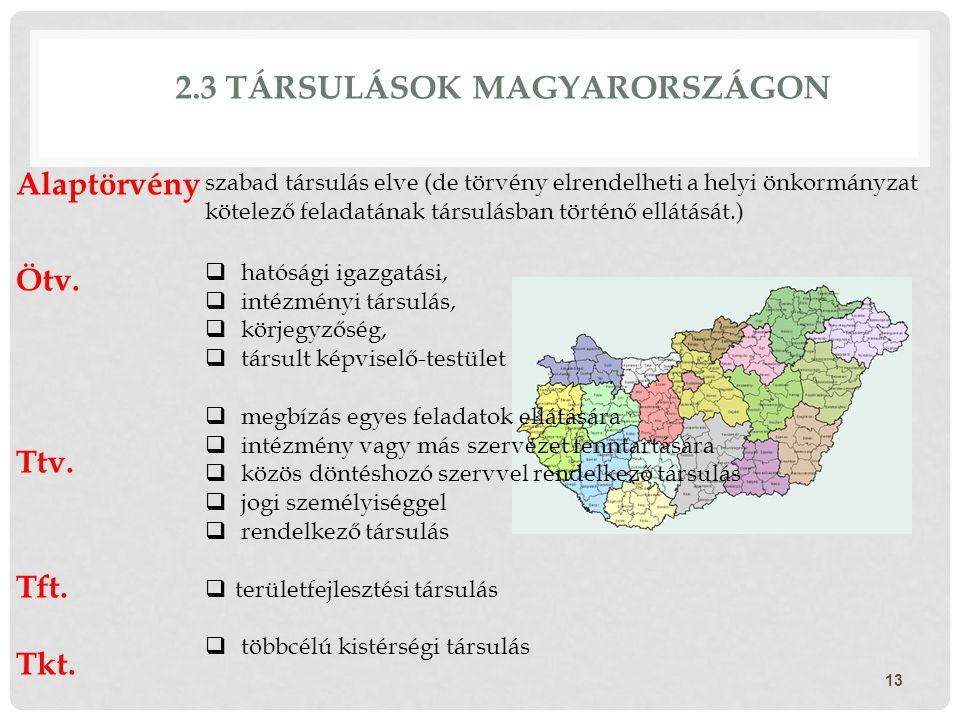2.3 TÁRSULÁSOK MAGYARORSZÁGON Alaptörvény Ötv. Ttv. Tft. Tkt. 13 szabad társulás elve (de törvény elrendelheti a helyi önkormányzat kötelező feladatán