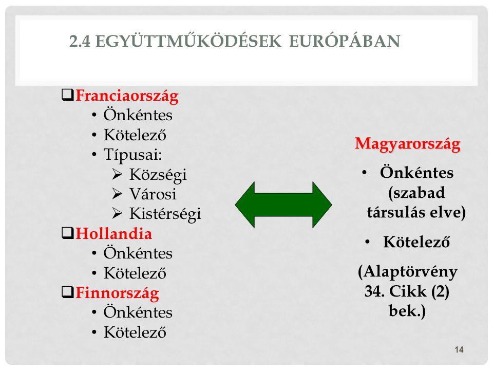 2.4 EGYÜTTMŰKÖDÉSEK EURÓPÁBAN  Franciaország Önkéntes Kötelező Típusai:  Községi  Városi  Kistérségi  Hollandia Önkéntes Kötelező  Finnország Ön