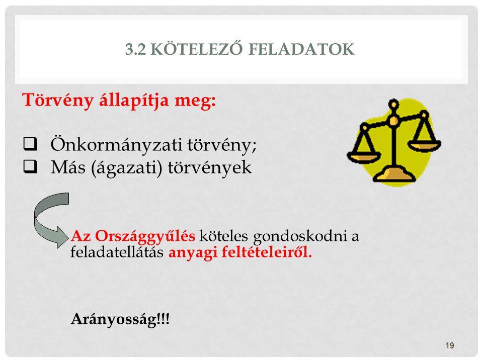 3.2 KÖTELEZŐ FELADATOK Törvény állapítja meg:  Önkormányzati törvény;  Más (ágazati) törvények Az Országgyűlés köteles gondoskodni a feladatellátás
