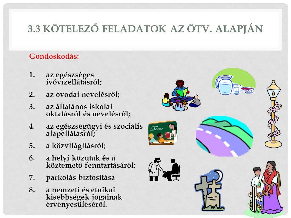 3.3 KÖTELEZŐ FELADATOK AZ ÖTV. ALAPJÁN Gondoskodás: 1.az egészséges ivóvízellátásról; 2.az óvodai nevelésről; 3.az általános iskolai oktatásról és nev