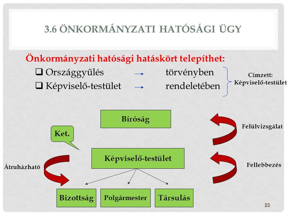 3.6 ÖNKORMÁNYZATI HATÓSÁGI ÜGY Önkormányzati hatósági hatáskört telepíthet:  Országgyűlés törvényben  Képviselő-testület rendeletében 23 Képviselő-t