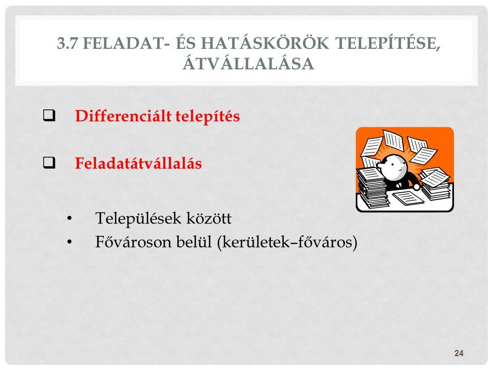 3.7 FELADAT- ÉS HATÁSKÖRÖK TELEPÍTÉSE, ÁTVÁLLALÁSA  Differenciált telepítés  Feladatátvállalás Települések között Fővároson belül (kerületek–főváros