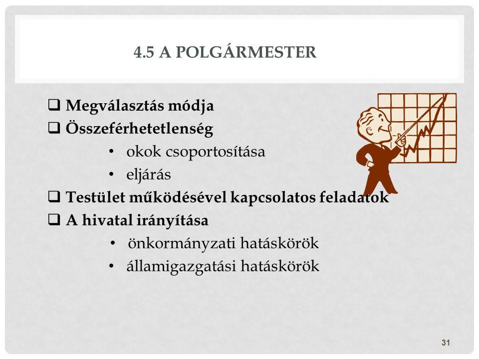 4.5 A POLGÁRMESTER  Megválasztás módja  Összeférhetetlenség okok csoportosítása eljárás  Testület működésével kapcsolatos feladatok  A hivatal irá