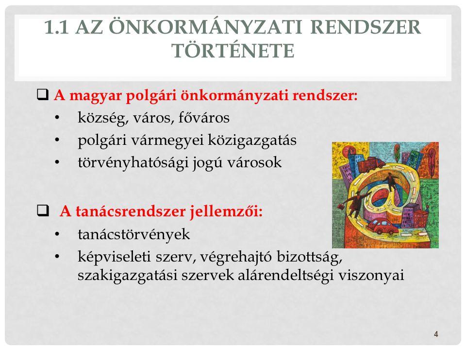 1.1 AZ ÖNKORMÁNYZATI RENDSZER TÖRTÉNETE  A magyar polgári önkormányzati rendszer: község, város, főváros polgári vármegyei közigazgatás törvényhatósá