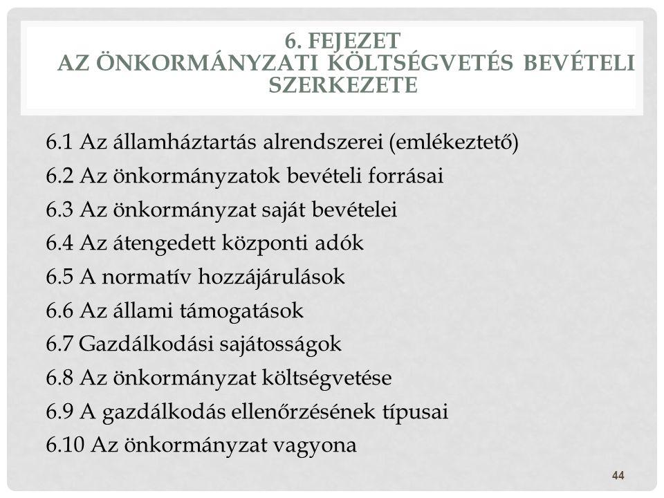 6. FEJEZET AZ ÖNKORMÁNYZATI KÖLTSÉGVETÉS BEVÉTELI SZERKEZETE 6.1 Az államháztartás alrendszerei (emlékeztető) 6.2 Az önkormányzatok bevételi forrásai