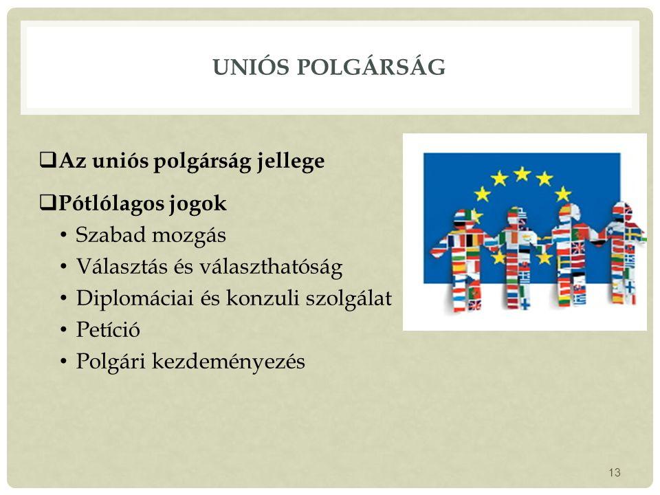UNIÓS POLGÁRSÁG  Az uniós polgárság jellege  Pótlólagos jogok Szabad mozgás Választás és választhatóság Diplomáciai és konzuli szolgálat Petíció Polgári kezdeményezés 13