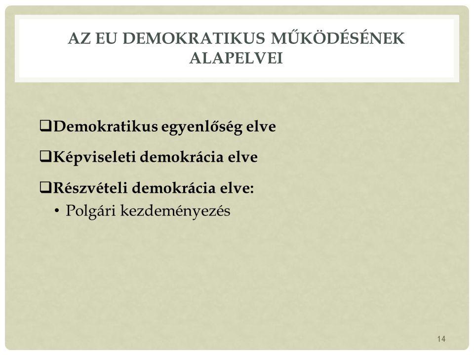 AZ EU DEMOKRATIKUS MŰKÖDÉSÉNEK ALAPELVEI  Demokratikus egyenlőség elve  Képviseleti demokrácia elve  Részvételi demokrácia elve: Polgári kezdeményezés 14
